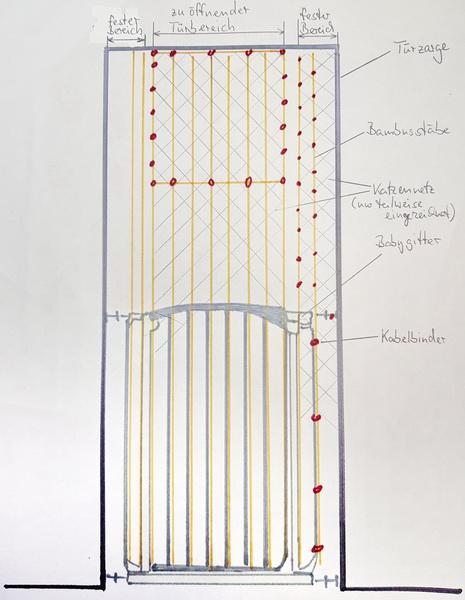 gittert r f r katzenzusammenf hrung anleitung zum selberbauen. Black Bedroom Furniture Sets. Home Design Ideas